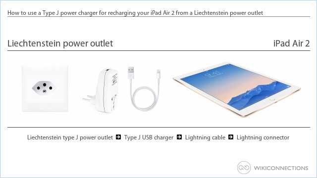 How to use a Type J power charger for recharging your iPad Air 2 from a Liechtenstein power outlet