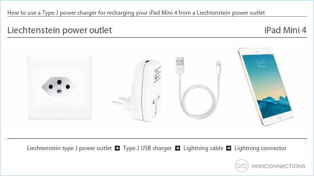 How to use a Type J power charger for recharging your iPad Mini 4 from a Liechtenstein power outlet