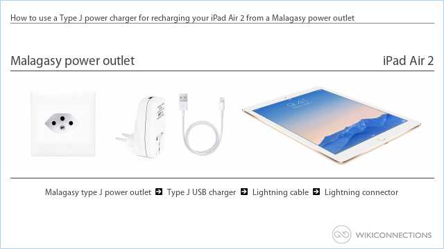 How to use a Type J power charger for recharging your iPad Air 2 from a Malagasy power outlet