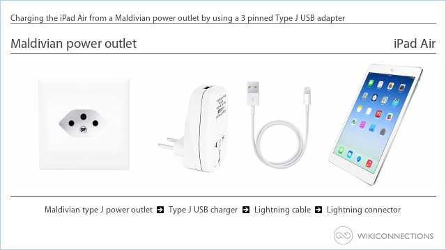Charging the iPad Air from a Maldivian power outlet by using a 3 pinned Type J USB adapter