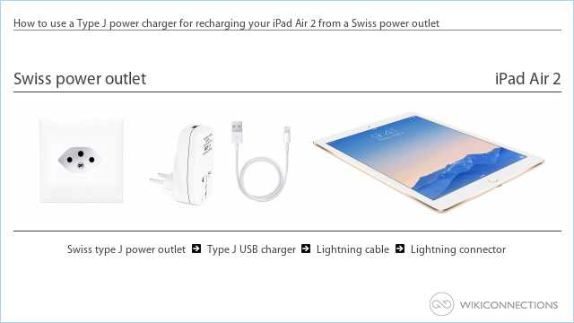 How to use a Type J power charger for recharging your iPad Air 2 from a Swiss power outlet