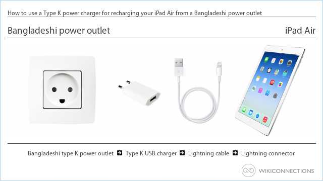 How to use a Type K power charger for recharging your iPad Air from a Bangladeshi power outlet