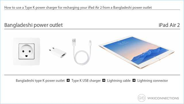 How to use a Type K power charger for recharging your iPad Air 2 from a Bangladeshi power outlet