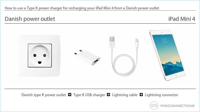 How to use a Type K power charger for recharging your iPad Mini 4 from a Danish power outlet