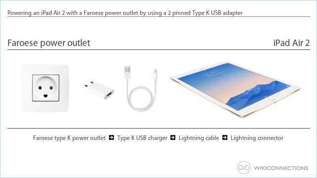 Powering an iPad Air 2 with a Faroese power outlet by using a 2 pinned Type K USB adapter