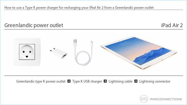 How to use a Type K power charger for recharging your iPad Air 2 from a Greenlandic power outlet