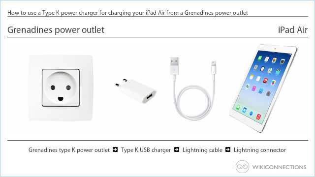How to use a Type K power charger for charging your iPad Air from a Grenadines power outlet