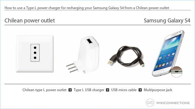 How to use a Type L power charger for recharging your Samsung Galaxy S4 from a Chilean power outlet