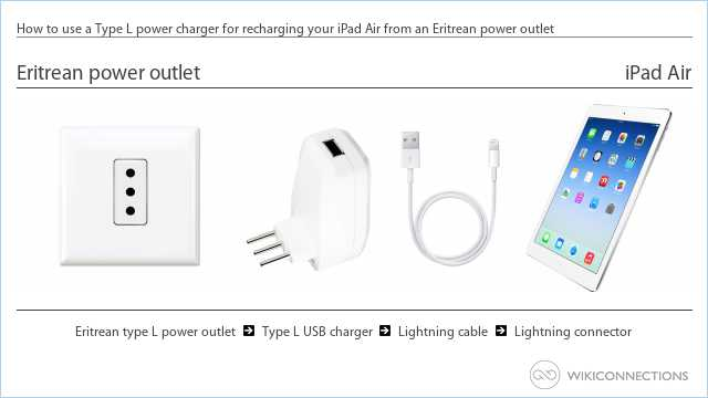 How to use a Type L power charger for recharging your iPad Air from an Eritrean power outlet