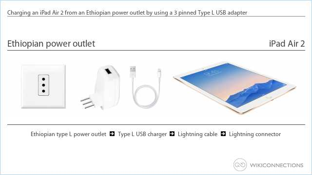 Charging an iPad Air 2 from an Ethiopian power outlet by using a 3 pinned Type L USB adapter