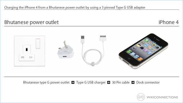 Charging the iPhone 4 from a Bhutanese power outlet by using a 3 pinned Type G USB adapter