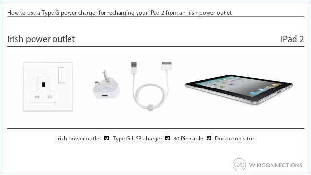 How to use a Type G power charger for recharging your iPad 2 from an Irish power outlet