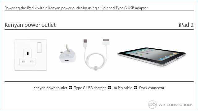 Powering the iPad 2 with a Kenyan power outlet by using a 3 pinned Type G USB adapter