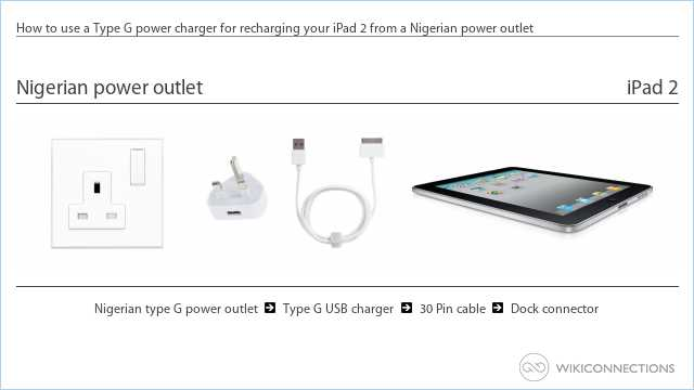 How to use a Type G power charger for recharging your iPad 2 from a Nigerian power outlet