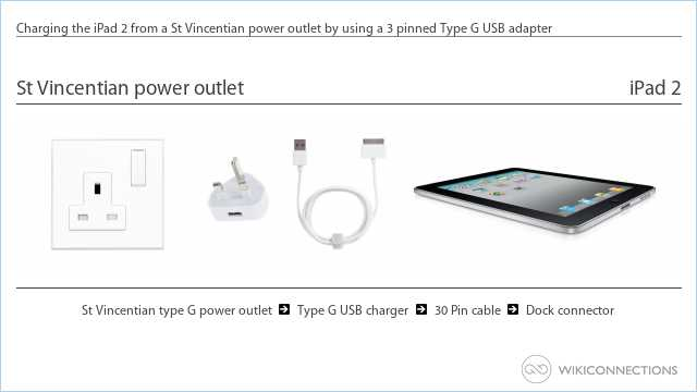 Charging the iPad 2 from a St Vincentian power outlet by using a 3 pinned Type G USB adapter