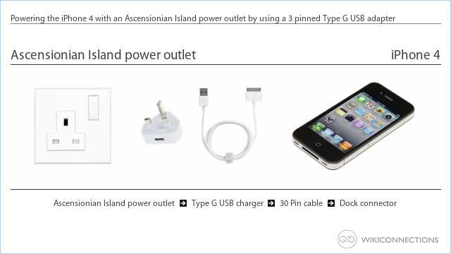 Powering the iPhone 4 with an Ascensionian Island power outlet by using a 3 pinned Type G USB adapter