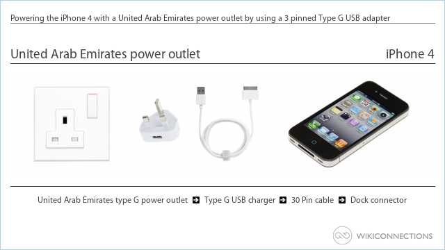 Powering the iPhone 4 with a United Arab Emirates power outlet by using a 3 pinned Type G USB adapter