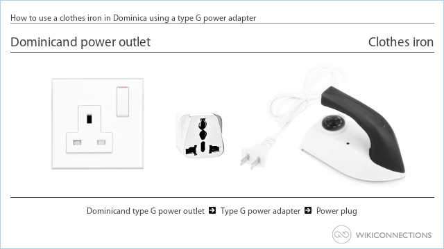 How to use a clothes iron in Dominica using a type G power adapter