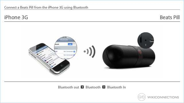 Connect a Beats Pill from the iPhone 3G using Bluetooth