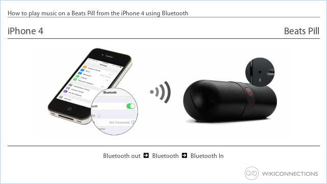 How to play music on a Beats Pill from the iPhone 4 using Bluetooth