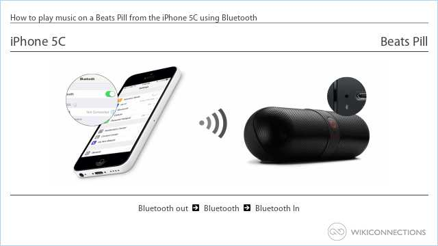 How to play music on a Beats Pill from the iPhone 5C using Bluetooth