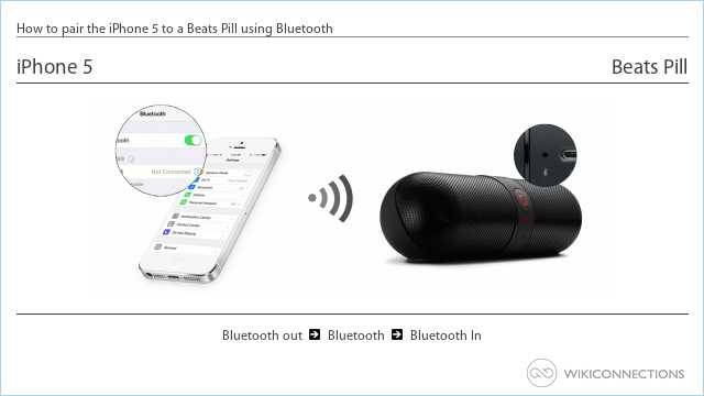 How to pair the iPhone 5 to a Beats Pill using Bluetooth