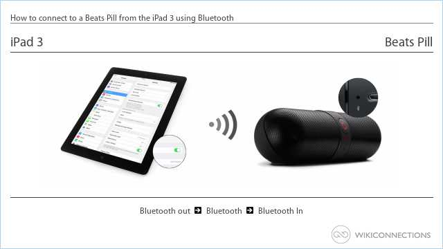 How to connect to a Beats Pill from the iPad 3 using Bluetooth