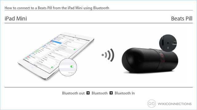 How to connect to a Beats Pill from the iPad Mini using Bluetooth