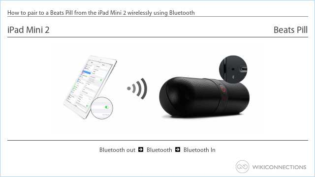 How to pair to a Beats Pill from the iPad Mini 2 wirelessly using Bluetooth
