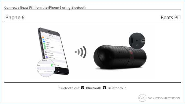 Connect a Beats Pill from the iPhone 6 using Bluetooth