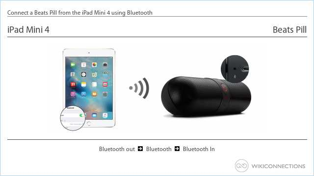 Connect a Beats Pill from the iPad Mini 4 using Bluetooth