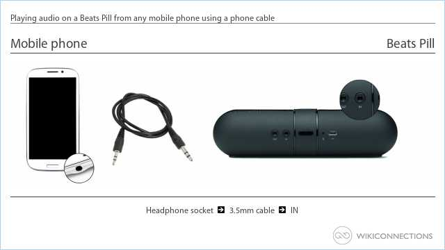 Playing audio on a Beats Pill from any mobile phone using a phone cable
