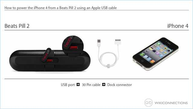 How to power the iPhone 4 from a Beats Pill 2 using an Apple USB cable
