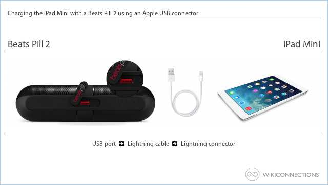 Charging the iPad Mini with a Beats Pill 2 using an Apple USB connector