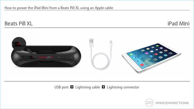 How to power the iPad Mini from a Beats Pill XL using an Apple cable