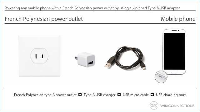 Powering any mobile phone with a French Polynesian power outlet by using a 2 pinned Type A USB adapter