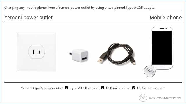 Charging any mobile phone from a Yemeni power outlet by using a two pinned Type A USB adapter