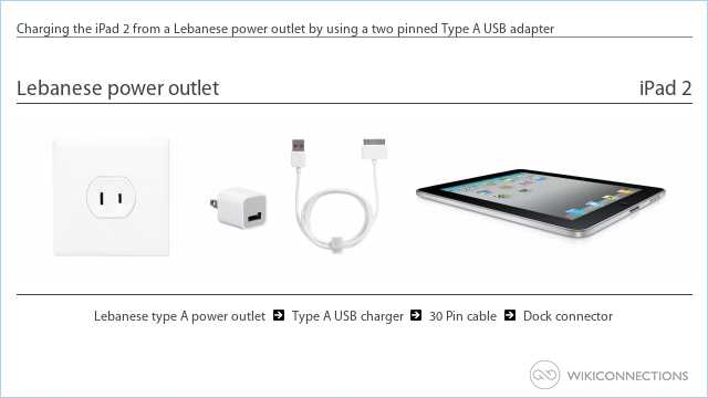Charging the iPad 2 from a Lebanese power outlet by using a two pinned Type A USB adapter