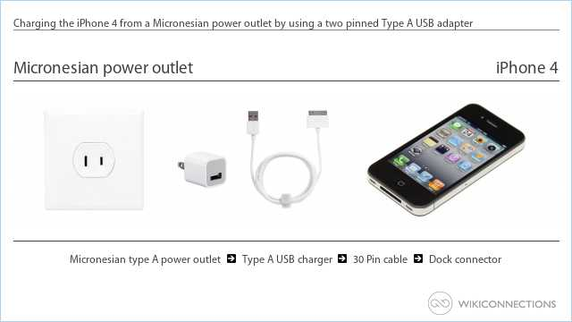 Charging the iPhone 4 from a Micronesian power outlet by using a two pinned Type A USB adapter