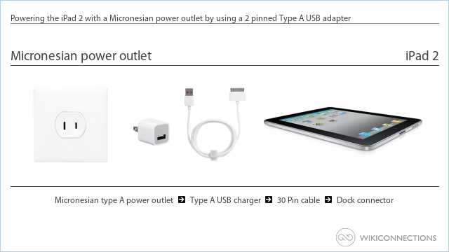 Powering the iPad 2 with a Micronesian power outlet by using a 2 pinned Type A USB adapter