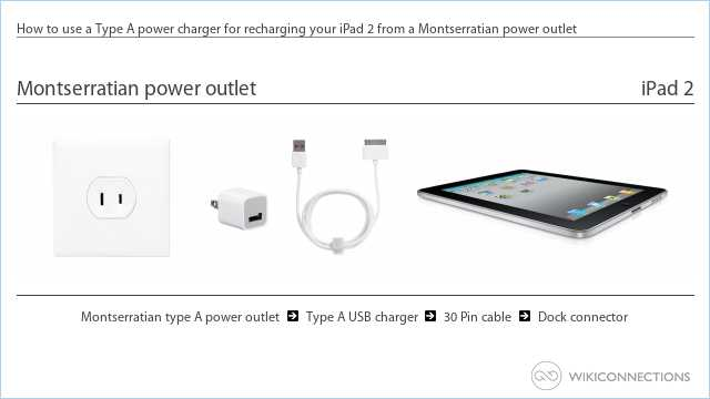 How to use a Type A power charger for recharging your iPad 2 from a Montserratian power outlet
