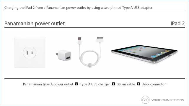 Charging the iPad 2 from a Panamanian power outlet by using a two pinned Type A USB adapter