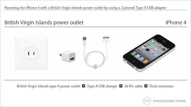 Powering the iPhone 4 with a British Virgin Islands power outlet by using a 2 pinned Type A USB adapter