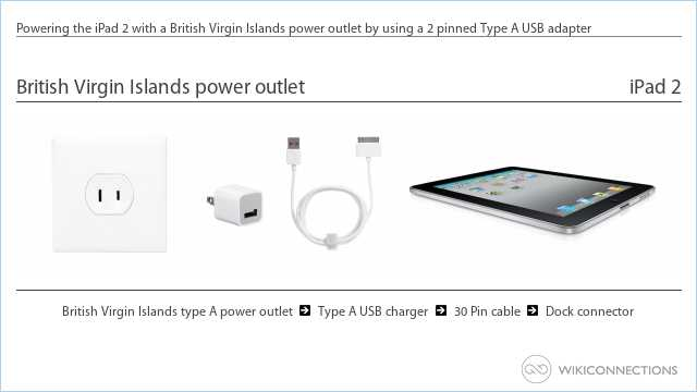 Powering the iPad 2 with a British Virgin Islands power outlet by using a 2 pinned Type A USB adapter