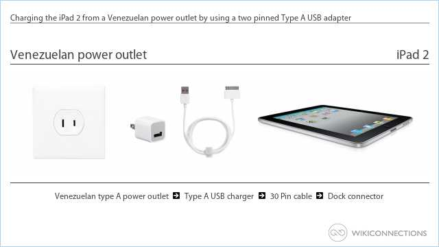 Charging the iPad 2 from a Venezuelan power outlet by using a two pinned Type A USB adapter