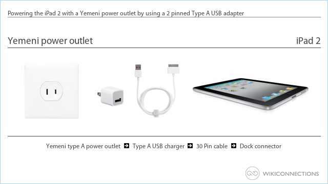Powering the iPad 2 with a Yemeni power outlet by using a 2 pinned Type A USB adapter