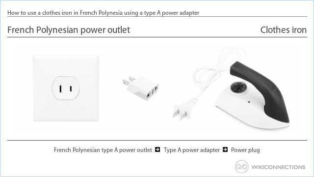 How to use a clothes iron in French Polynesia using a type A power adapter