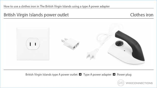 How to use a clothes iron in The British Virgin Islands using a type A power adapter