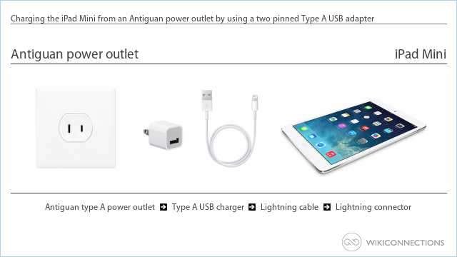 Charging the iPad Mini from an Antiguan power outlet by using a two pinned Type A USB adapter