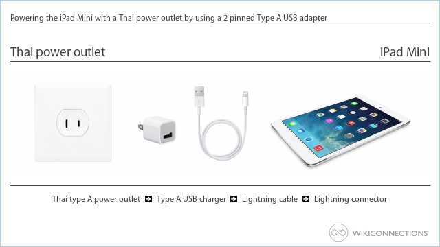 Powering the iPad Mini with a Thai power outlet by using a 2 pinned Type A USB adapter
